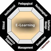 Membangun e-Learning untuk Institusi Sosial, Pendidikan dan Bisnis